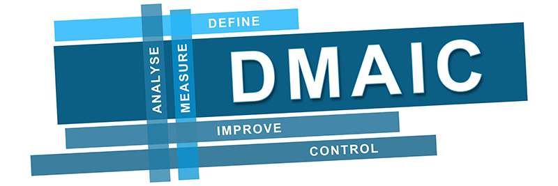 D M A I C define, measure, analyse, improve, control.